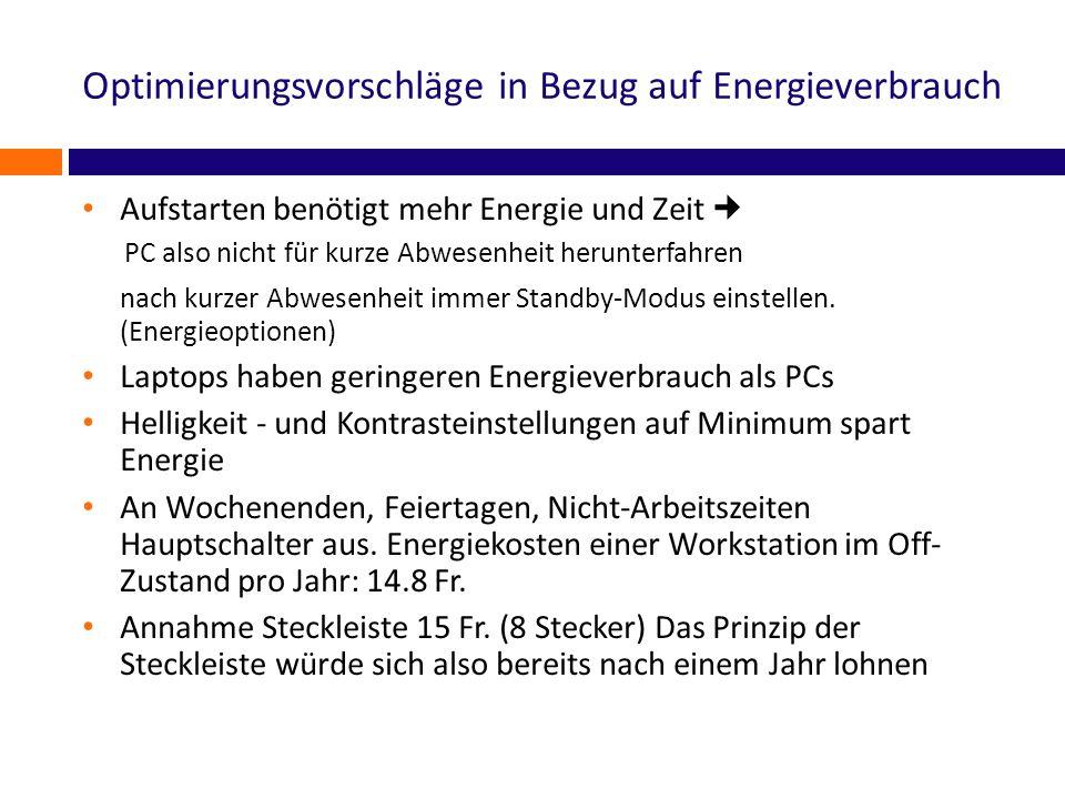 Optimierungsvorschläge in Bezug auf Energieverbrauch