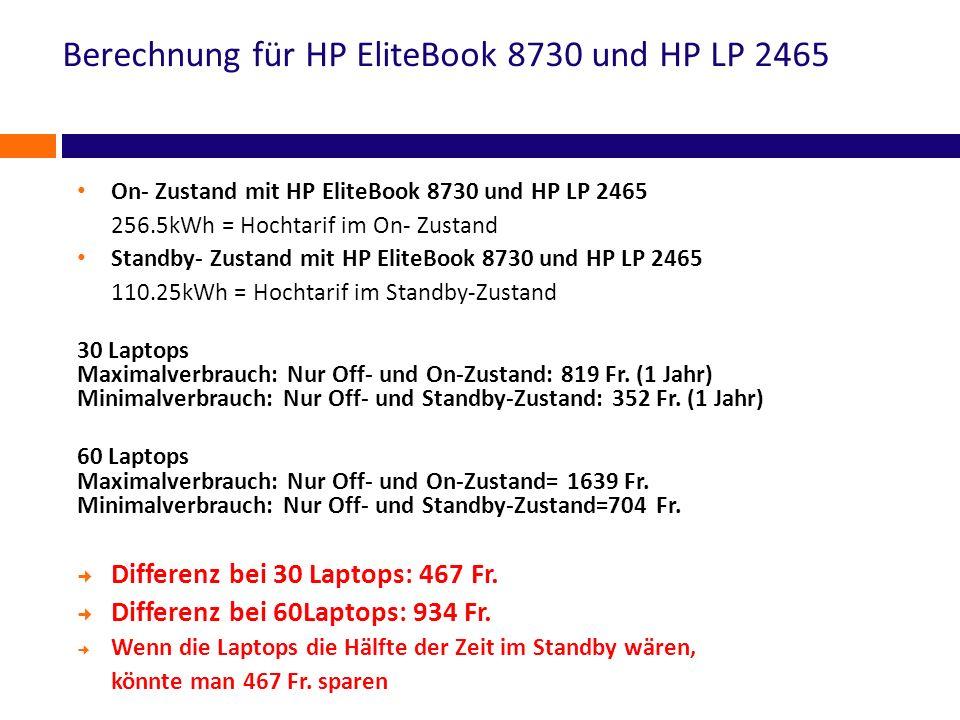 Berechnung für HP EliteBook 8730 und HP LP 2465