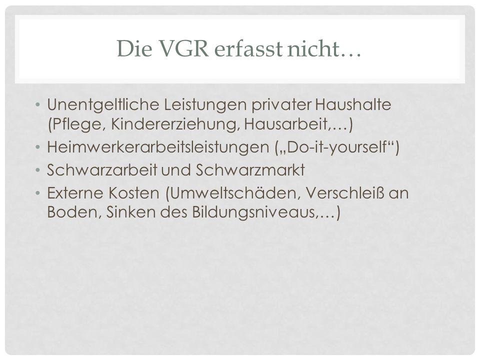Die VGR erfasst nicht… Unentgeltliche Leistungen privater Haushalte (Pflege, Kindererziehung, Hausarbeit,…)