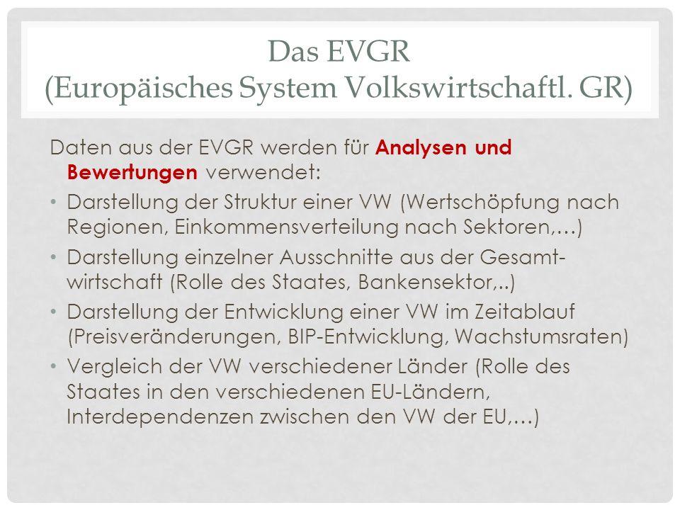 Das EVGR (Europäisches System Volkswirtschaftl. GR)