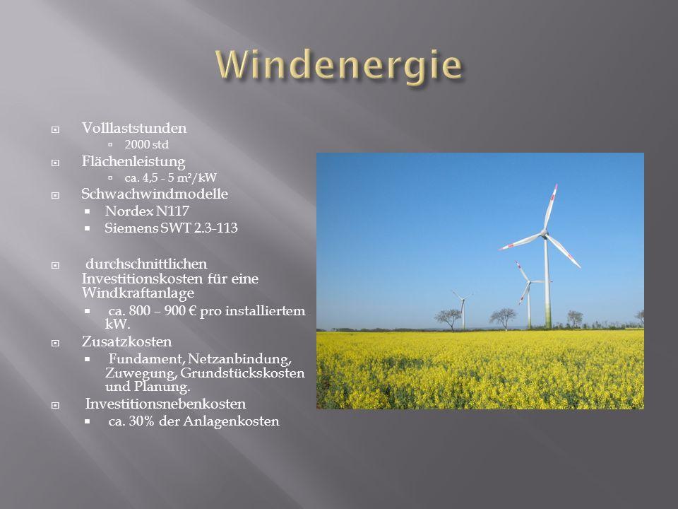 Windenergie Volllaststunden Flächenleistung Schwachwindmodelle