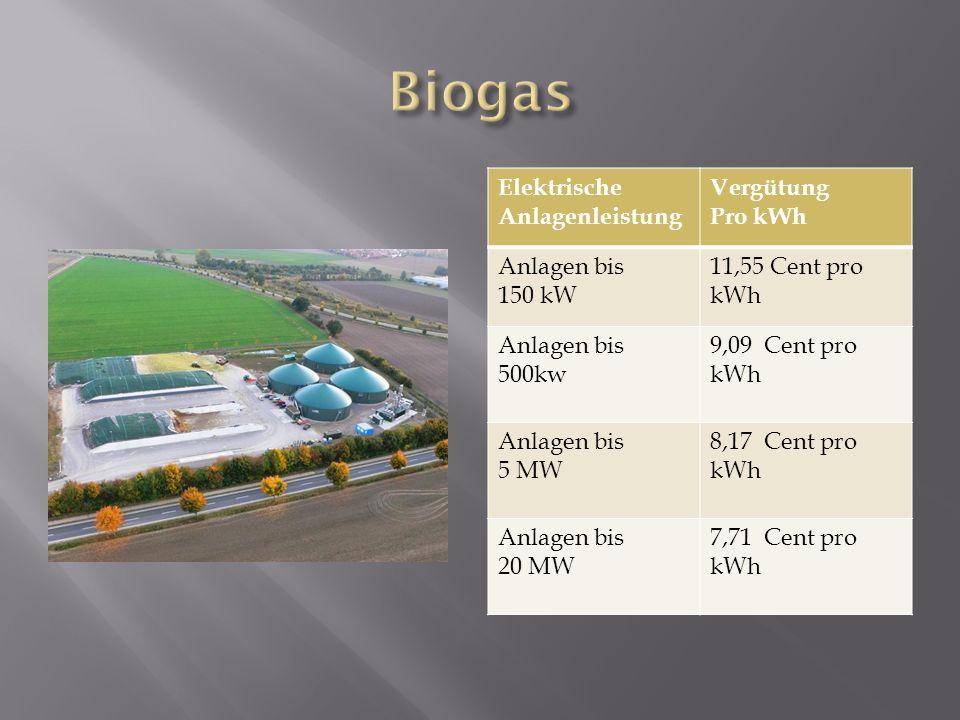 Biogas Elektrische Anlagenleistung Vergütung Pro kWh Anlagen bis