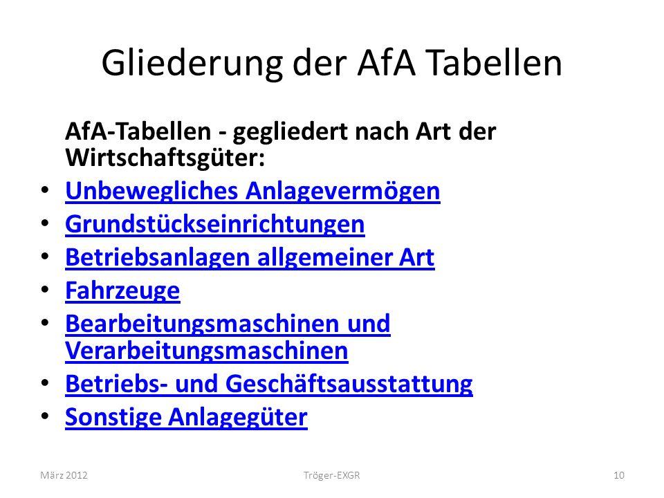 Gliederung der AfA Tabellen