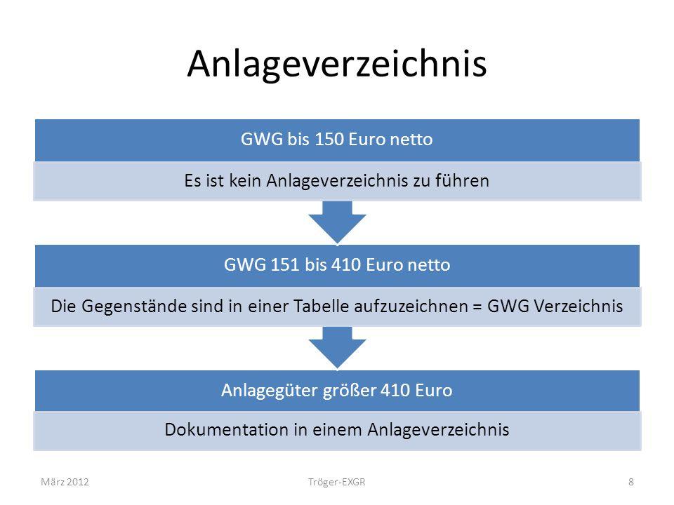 Anlageverzeichnis März 2012 Tröger-EXGR GWG bis 150 Euro netto