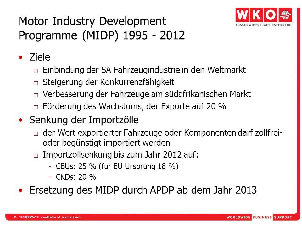 Motor Industry Development Programme (MIDP) 1995 - 2012