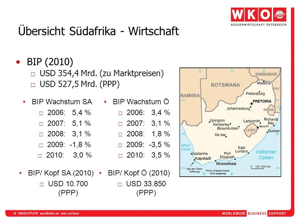 Übersicht Südafrika - Wirtschaft