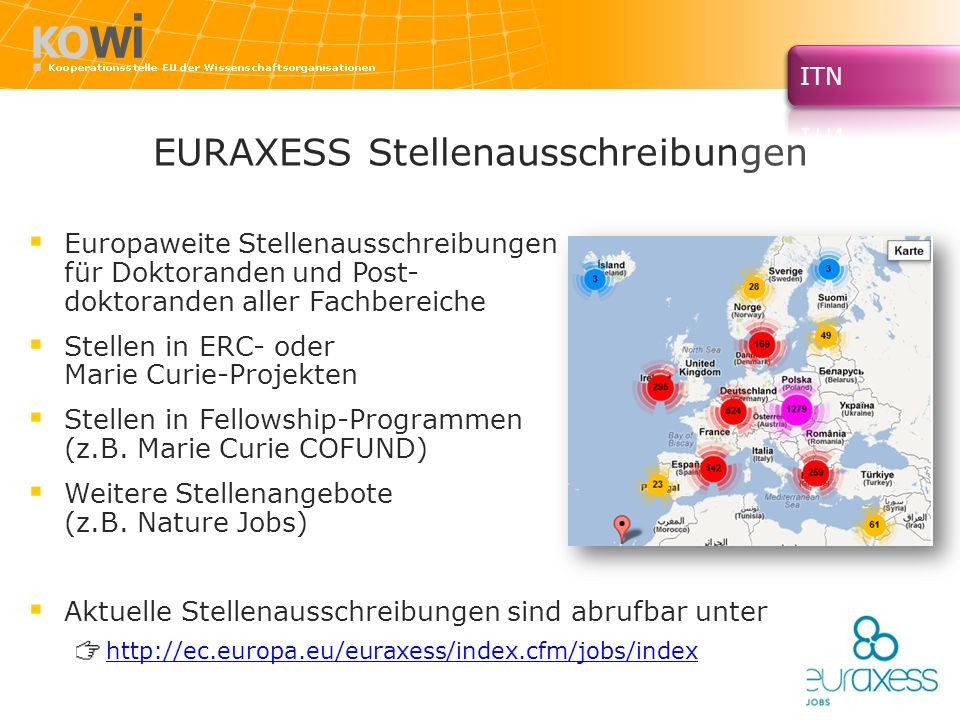 EURAXESS Stellenausschreibungen