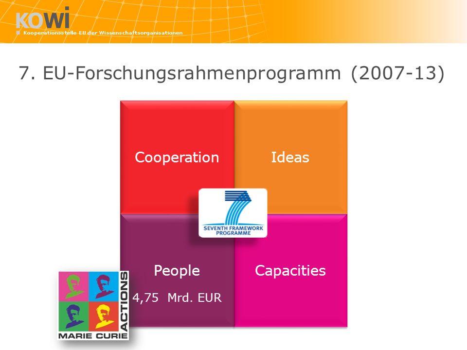 7. EU-Forschungsrahmenprogramm (2007-13)