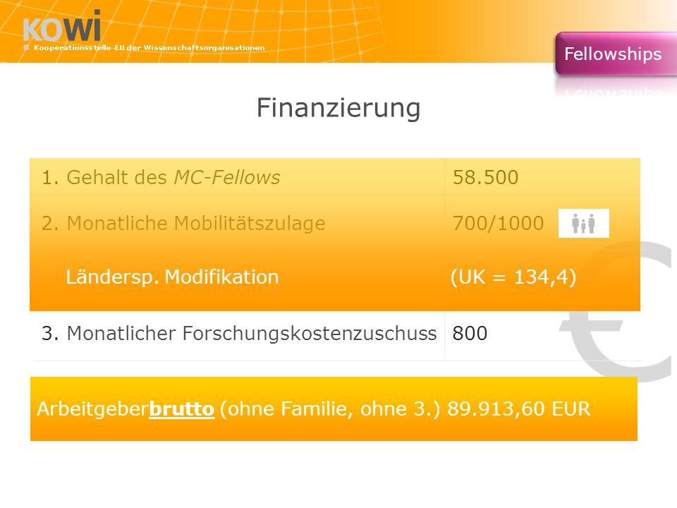 € Finanzierung 1. Gehalt des MC-Fellows 58.500