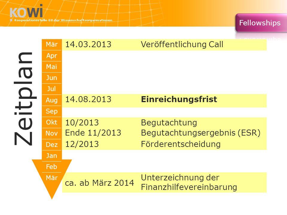 Zeitplan 14.03.2013 Veröffentlichung Call 14.08.2013 Einreichungsfrist