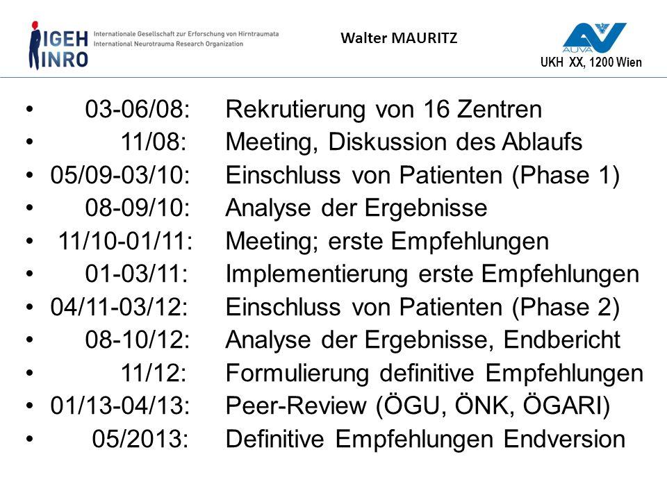 03-06/08: Rekrutierung von 16 Zentren