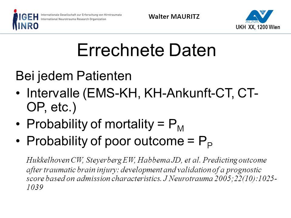 Errechnete Daten Bei jedem Patienten