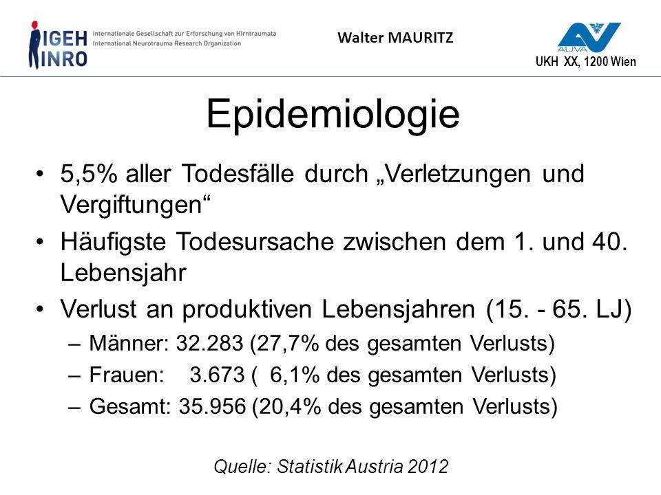 Quelle: Statistik Austria 2012