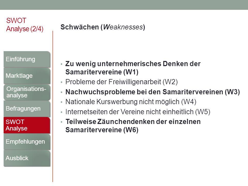 ZV-Klausur vom 08.10.11, Traktandum 5.2