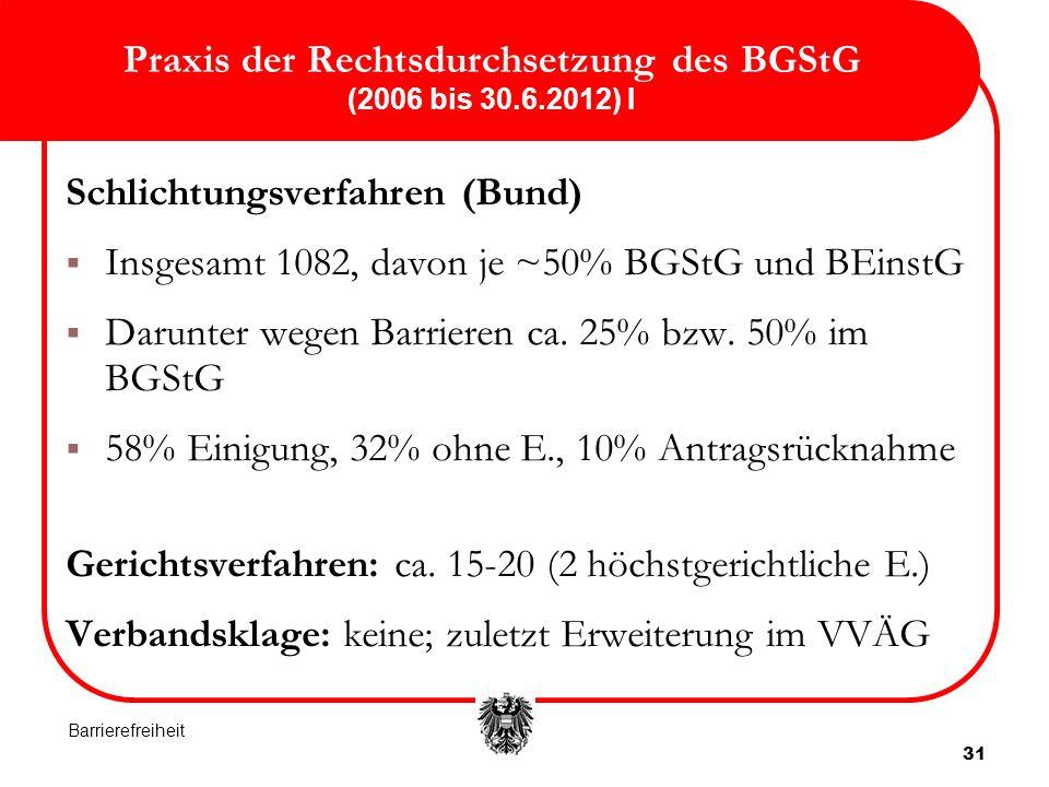 Praxis der Rechtsdurchsetzung des BGStG (2006 bis 30.6.2012) I