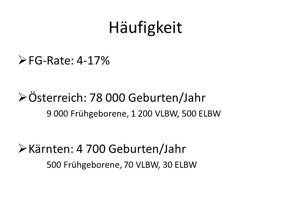 Häufigkeit FG-Rate: 4-17% Österreich: 78 000 Geburten/Jahr
