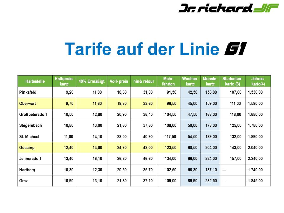 Tarife auf der Linie Haltestelle Halbpreis-karte 40% Ermäßigt