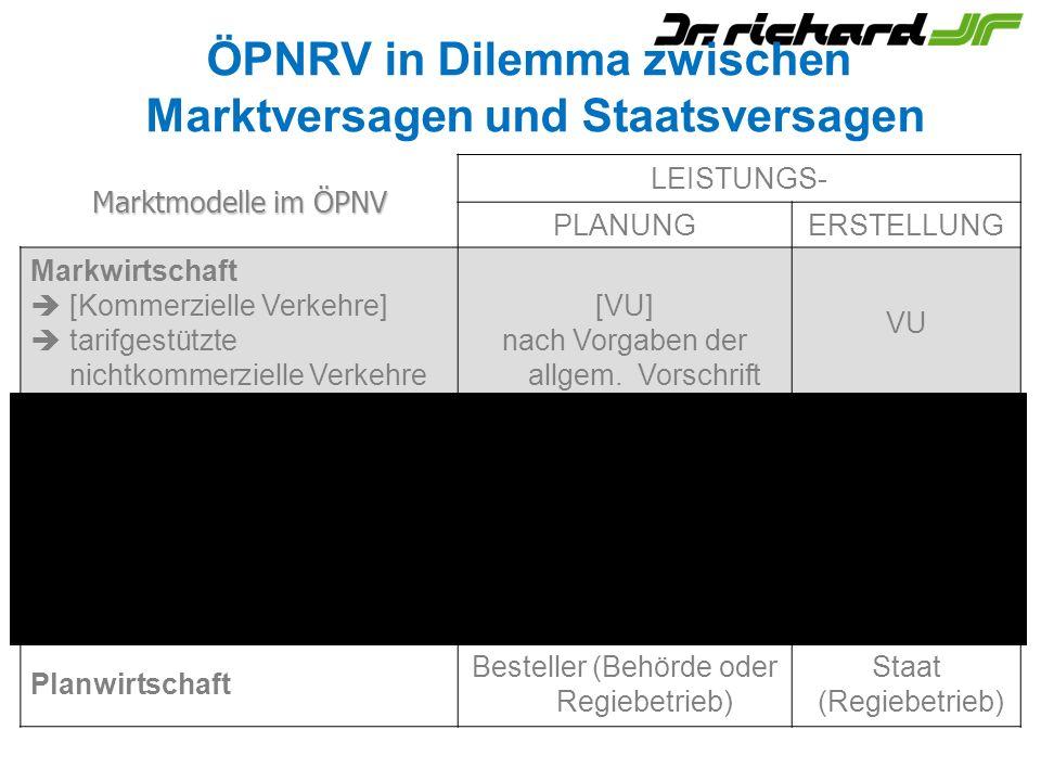 ÖPNRV in Dilemma zwischen Marktversagen und Staatsversagen