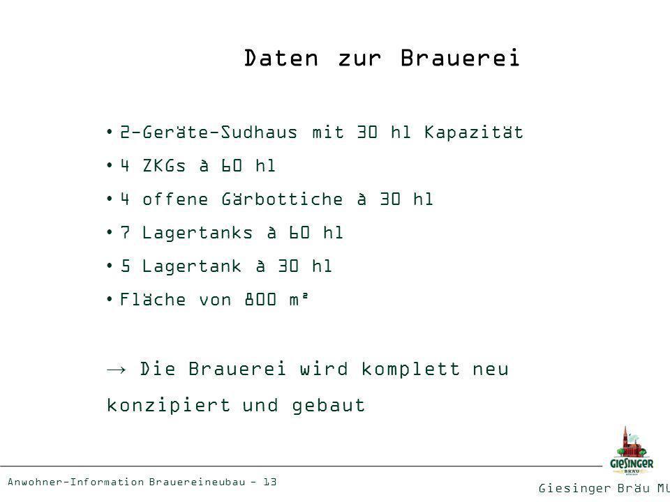 Daten zur Brauerei 2-Geräte-Sudhaus mit 30 hl Kapazität. 4 ZKGs à 60 hl. 4 offene Gärbottiche à 30 hl.