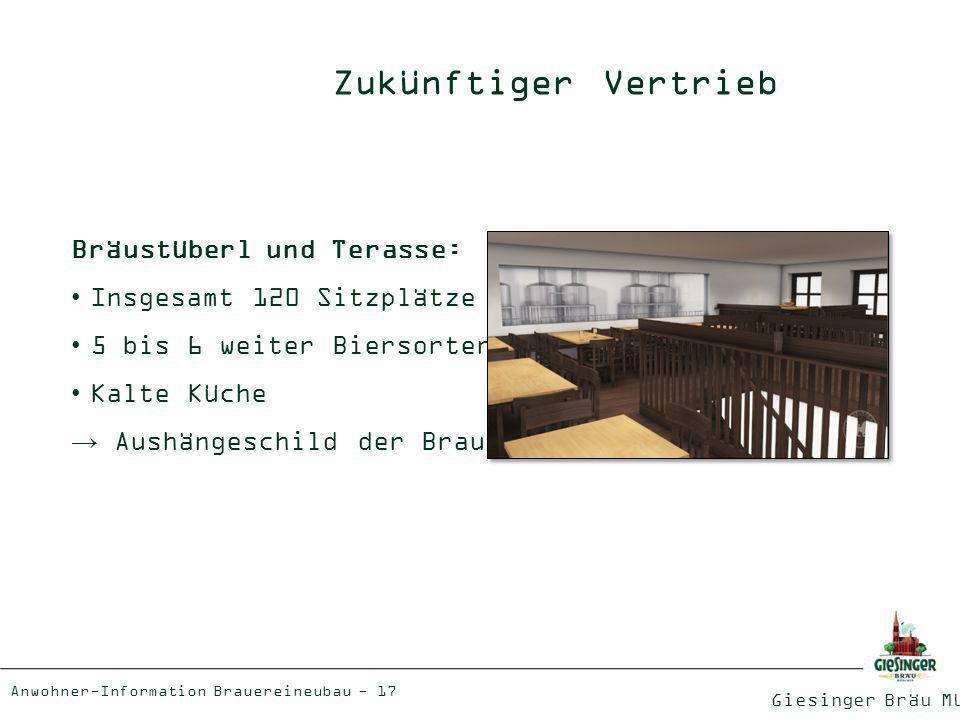 Zukünftiger Vertrieb Bräustüberl und Terasse: Insgesamt 120 Sitzplätze