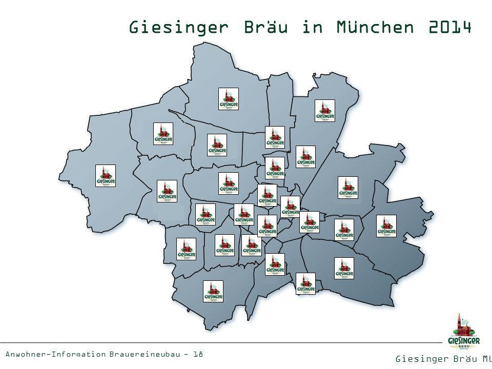 Giesinger Bräu in München 2014