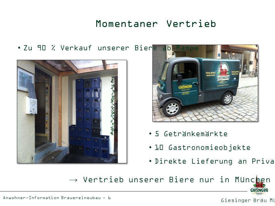 Momentaner Vertrieb Vertrieb unserer Biere nur in München