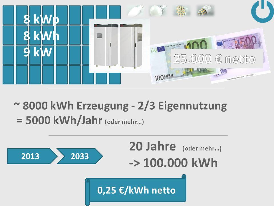 8 kWp 8 kWh 9 kW 25.000 € netto 20 Jahre (oder mehr…)