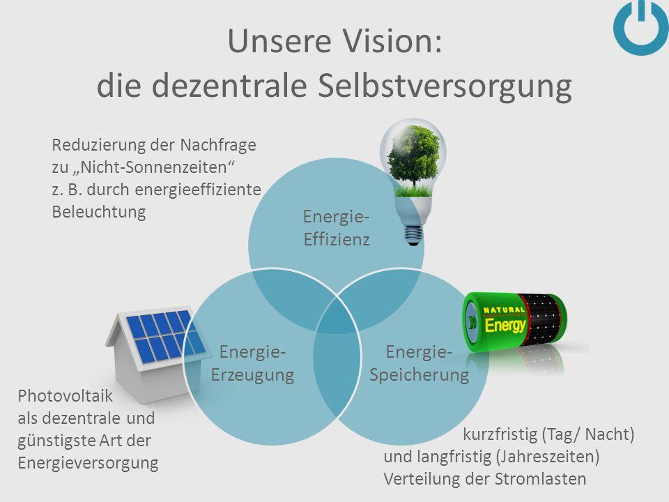 Unsere Vision: die dezentrale Selbstversorgung