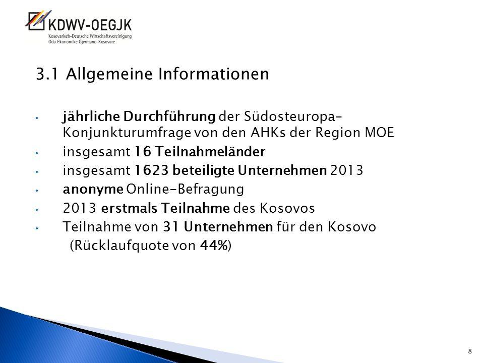 3.1 Allgemeine Informationen