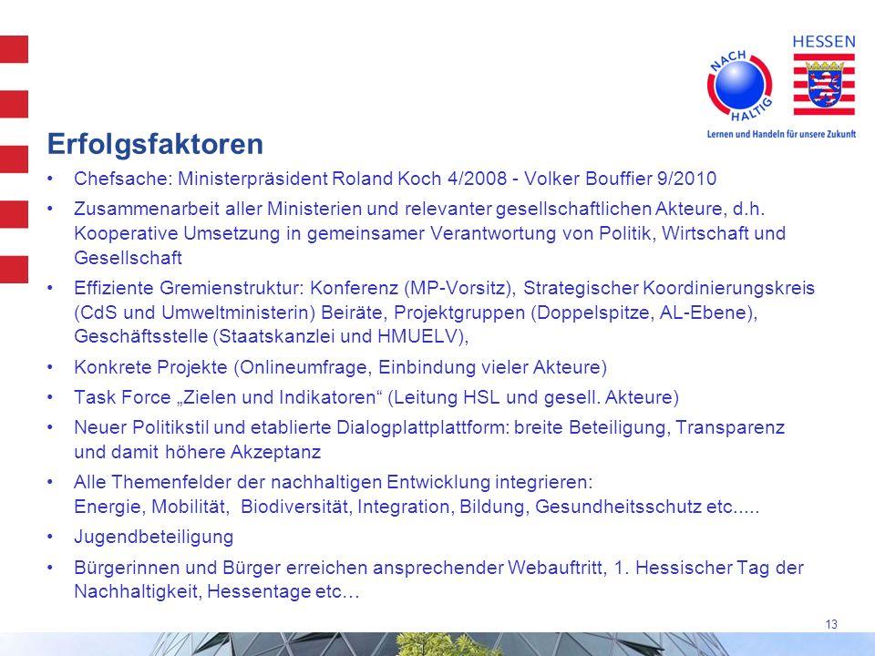 ErfolgsfaktorenChefsache: Ministerpräsident Roland Koch 4/2008 - Volker Bouffier 9/2010.