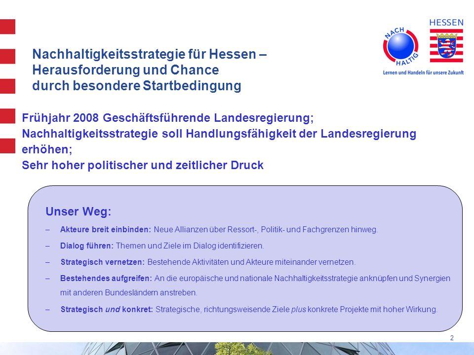 Nachhaltigkeitsstrategie für Hessen – Herausforderung und Chance durch besondere Startbedingung