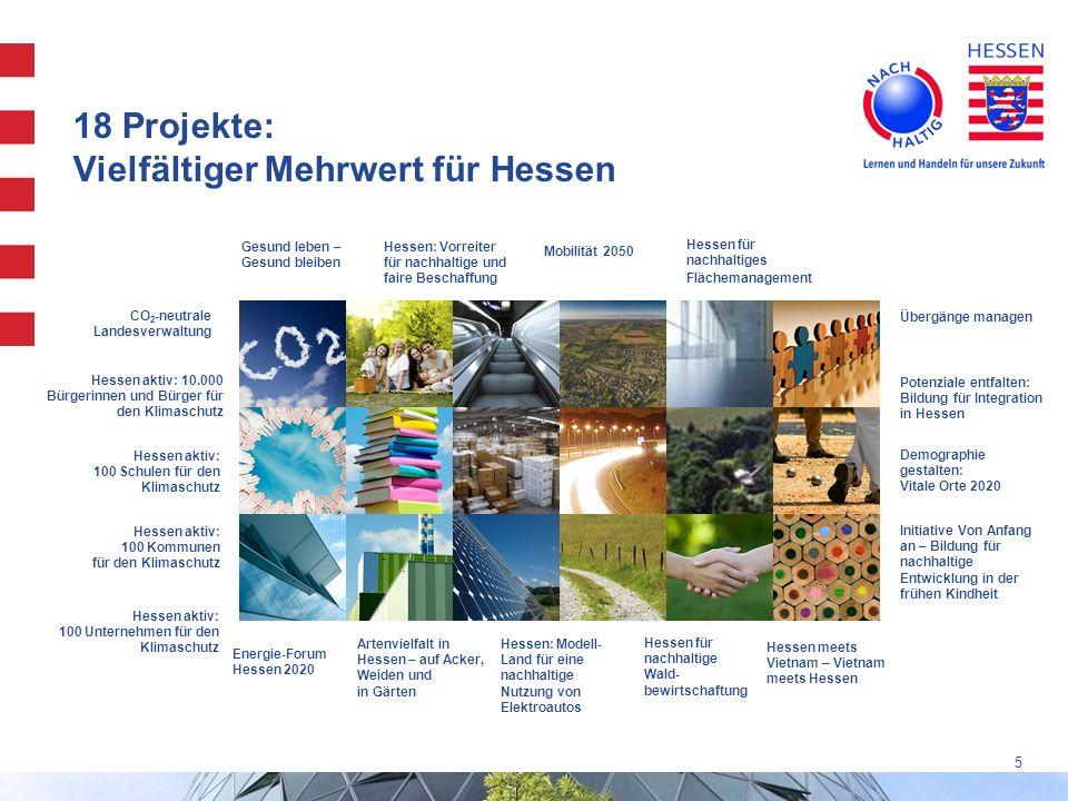 18 Projekte: Vielfältiger Mehrwert für Hessen