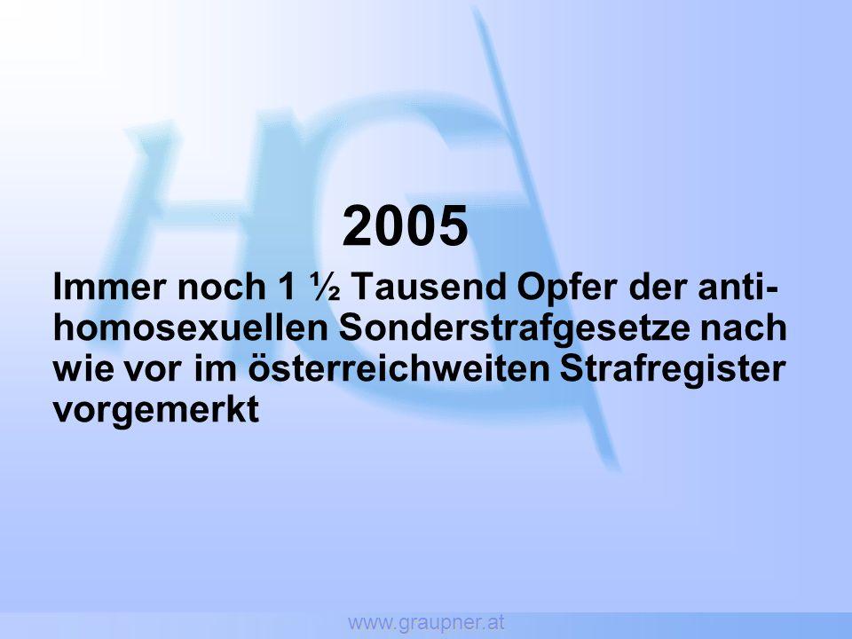 www.graupner.at 2005.
