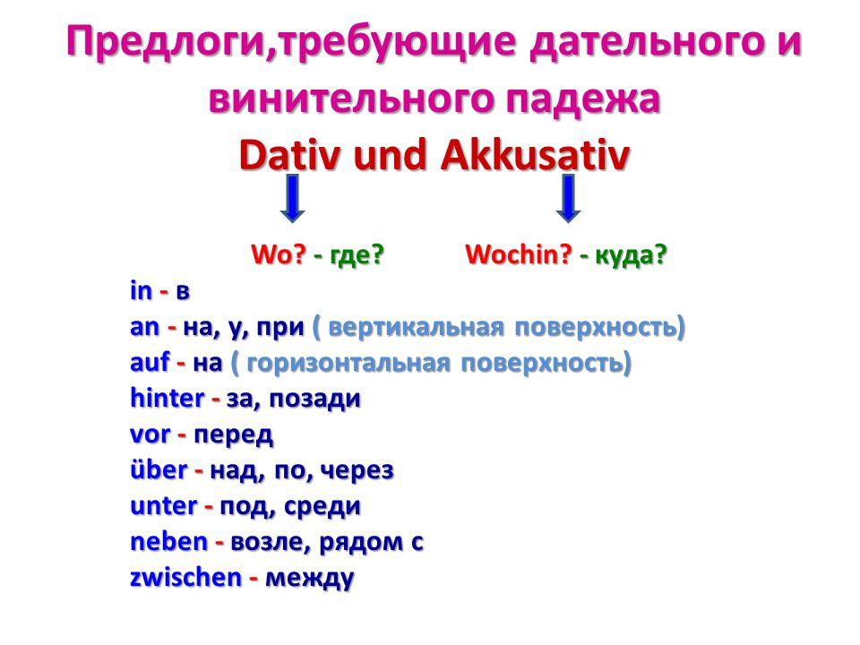 Предлоги,требующие дательного и винительного падежа Dativ und Akkusativ