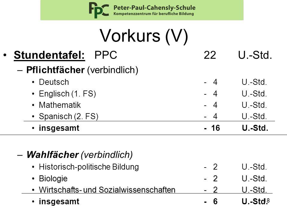 Vorkurs (V) Stundentafel: PPC 22 U.-Std. Pflichtfächer (verbindlich)