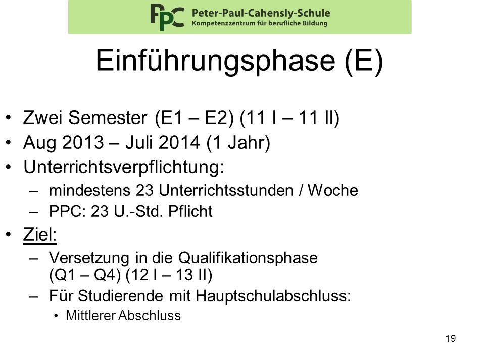 Einführungsphase (E) Zwei Semester (E1 – E2) (11 I – 11 II)
