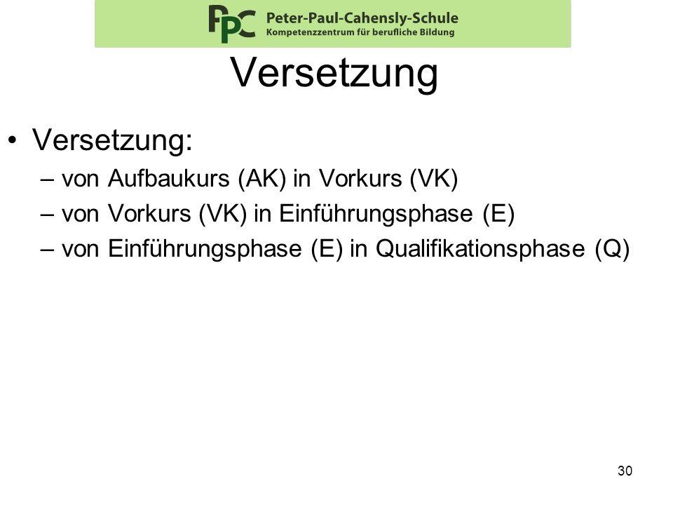 Versetzung Versetzung: von Aufbaukurs (AK) in Vorkurs (VK)