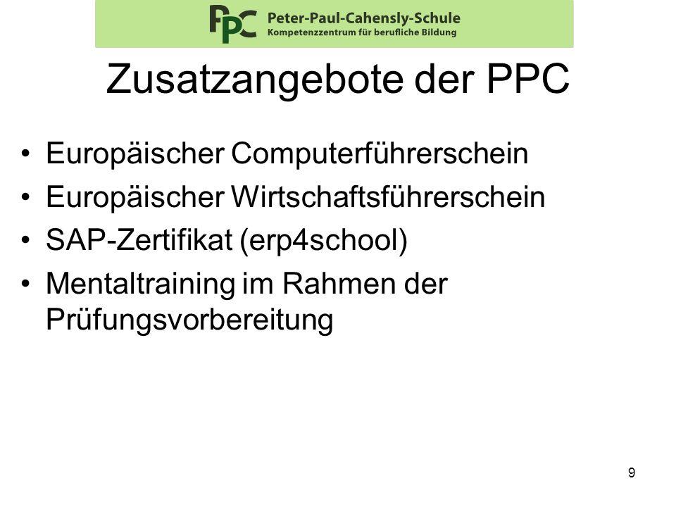 Zusatzangebote der PPC