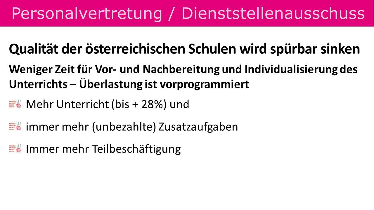 Qualität der österreichischen Schulen wird spürbar sinken
