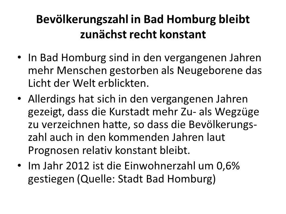 Bevölkerungszahl in Bad Homburg bleibt zunächst recht konstant