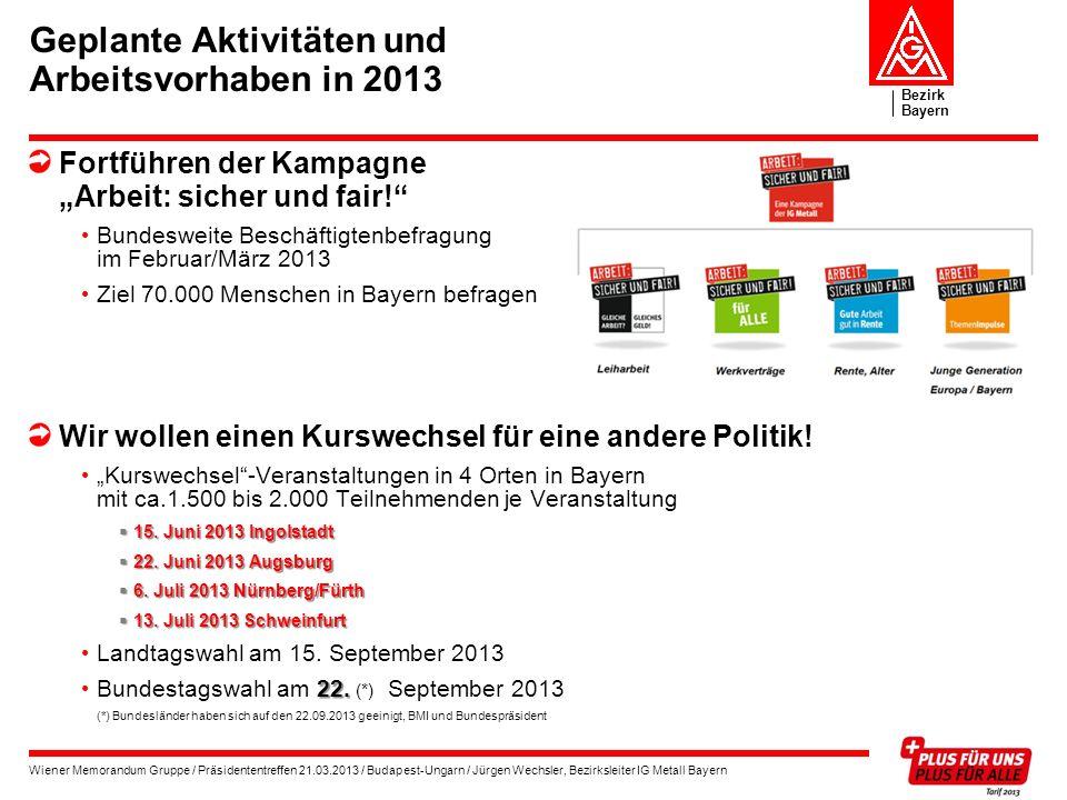 Geplante Aktivitäten und Arbeitsvorhaben in 2013