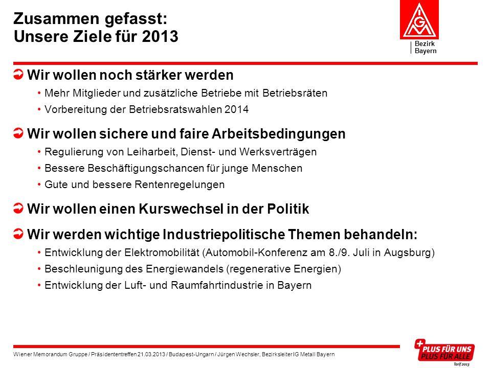 Zusammen gefasst: Unsere Ziele für 2013