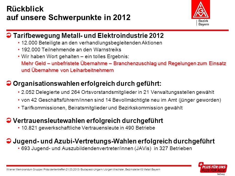 Rückblick auf unsere Schwerpunkte in 2012