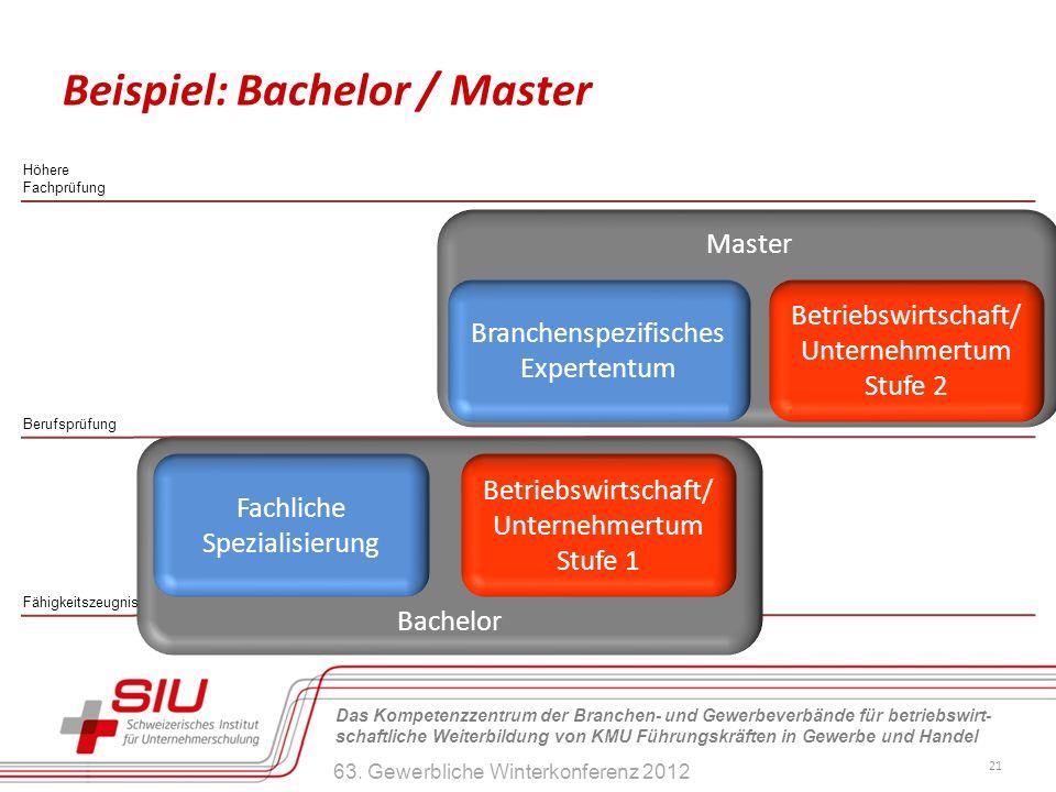 Beispiel: Bachelor / Master