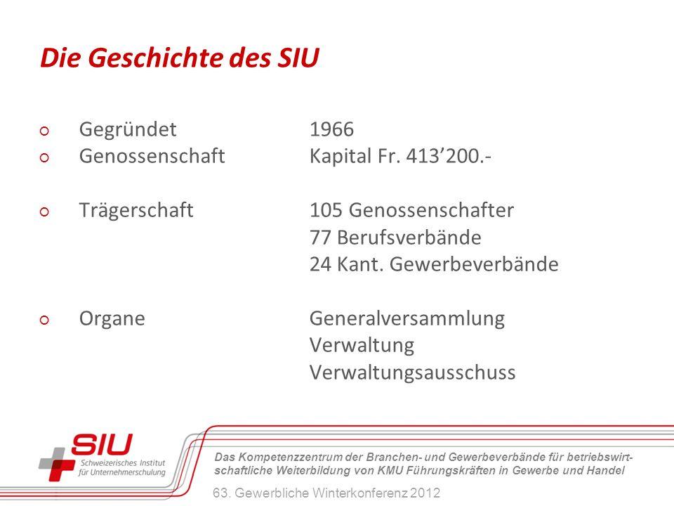 Die Geschichte des SIU Gegründet 1966