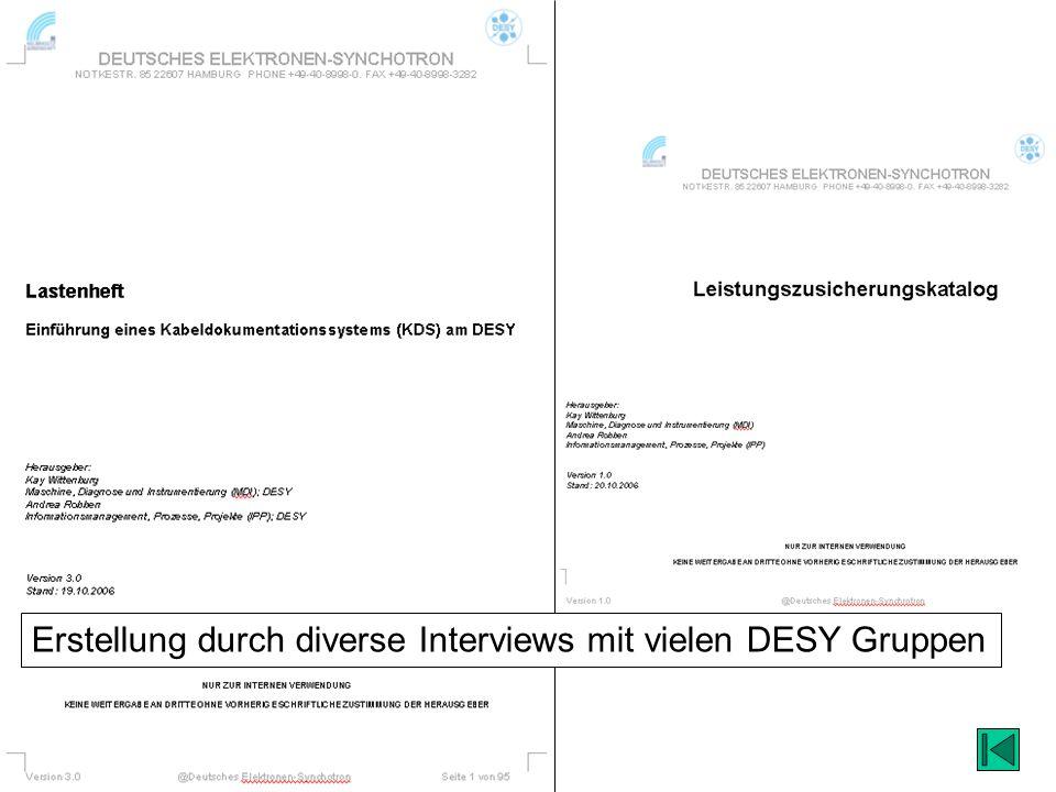Erstellung durch diverse Interviews mit vielen DESY Gruppen