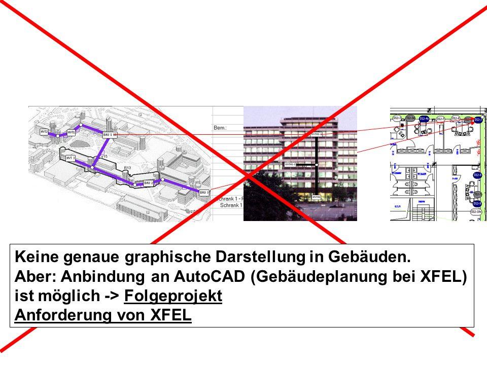 Keine genaue graphische Darstellung in Gebäuden.