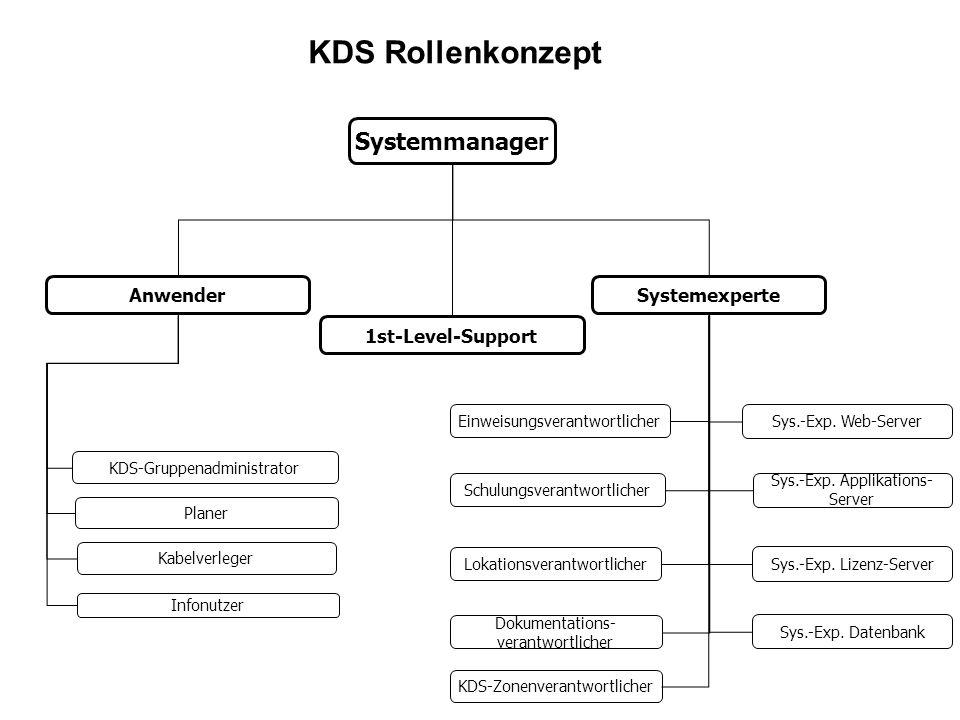 KDS Rollenkonzept Systemmanager Anwender Systemexperte