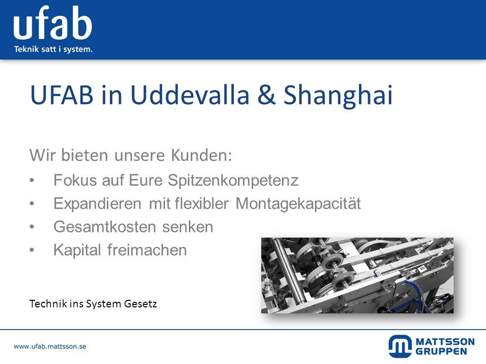 UFAB in Uddevalla & Shanghai