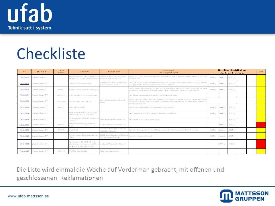 Checkliste Die Liste wird einmal die Woche auf Vorderman gebracht, mit offenen und geschlossenen Reklamationen.